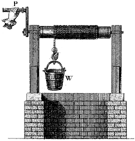 deco_well-winch.png